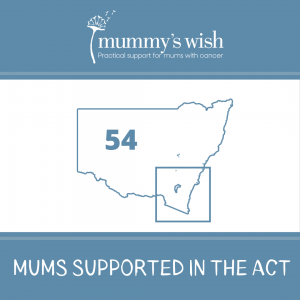 Sign up for our ACT team of mums supported.