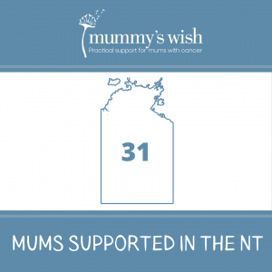 Sign up to our Northern Territory team for mums supported.