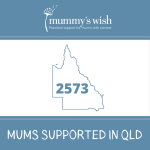 Sign up to our Queensland team for mums supported.