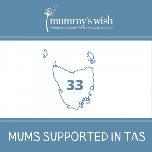 Sign up to our Tasmania team for mums supported.