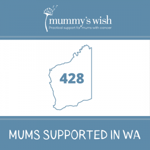 Sign up to our Western Australia team for mums supported.